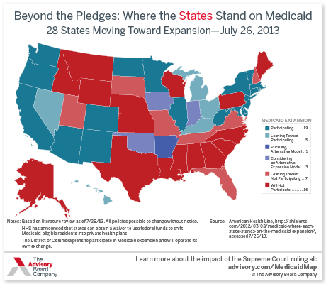 State by State medicaid map